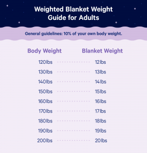 How to choose a weighted blanket 38737 288x300 - How to choose a weighted blanket?